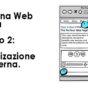 La pagina web PERFETTA: [Ep. 2] Ottimizzazione SEO interna